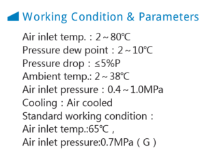 Máy sấy khí nhiệt độ cao
